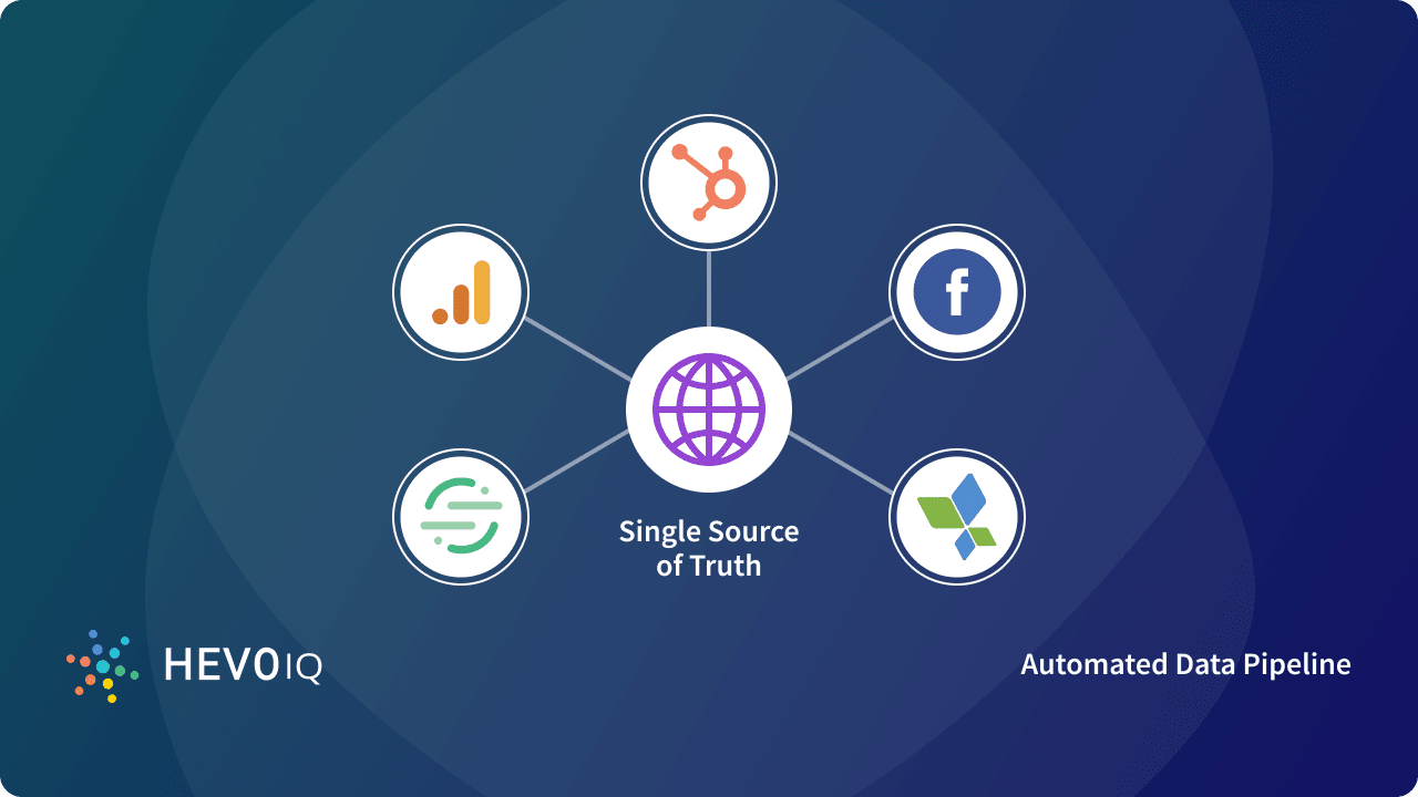 marketing single source of truth partnersuche online kosten