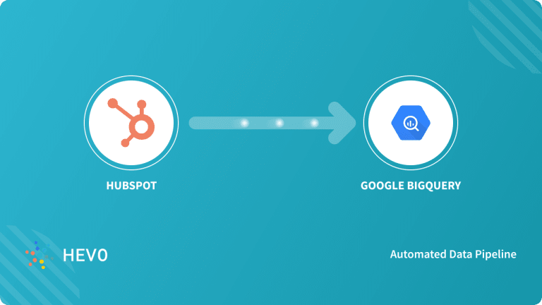 HubSpot to Google BigQuery Blog Cover Image