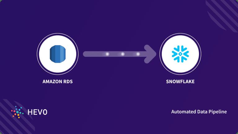 Amazon RDS to Snowflake