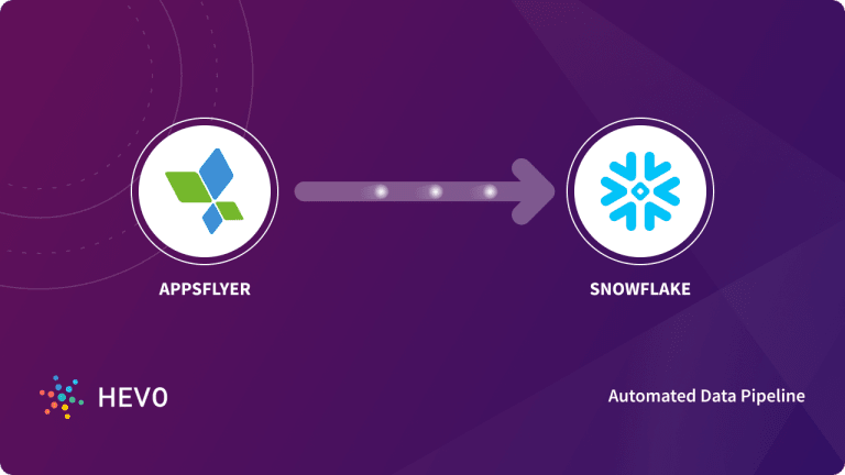 AppsFlyer to Snowflake