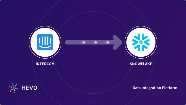 Intercom to Snowflake