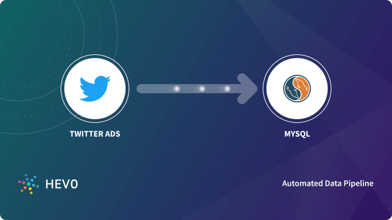 Twitter Ads to MySQL