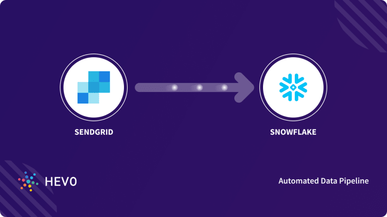 Sendgrid to Snowflake Blog Cover Image
