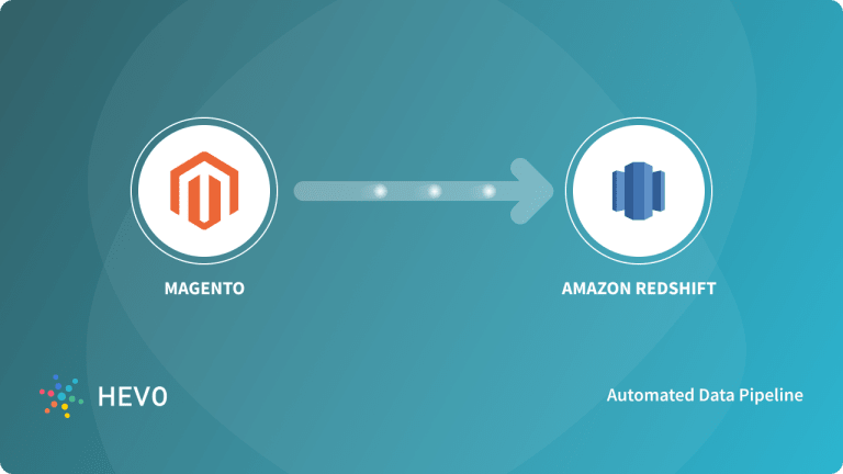 Magento to Redshift - Blog Cover Image
