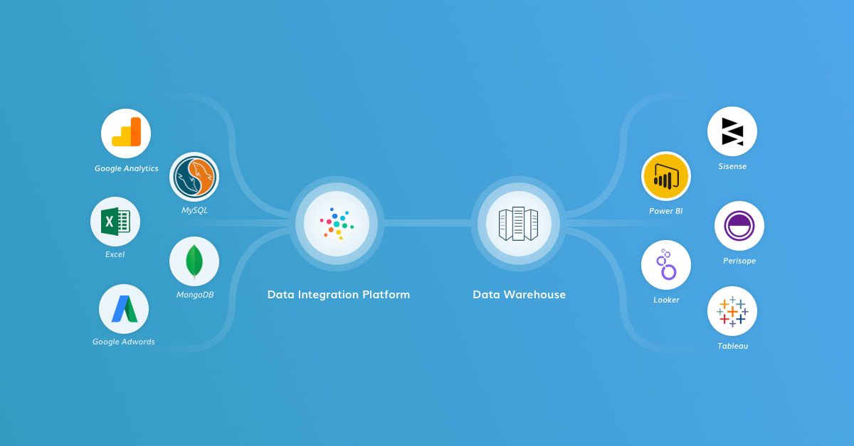 data analytics stack