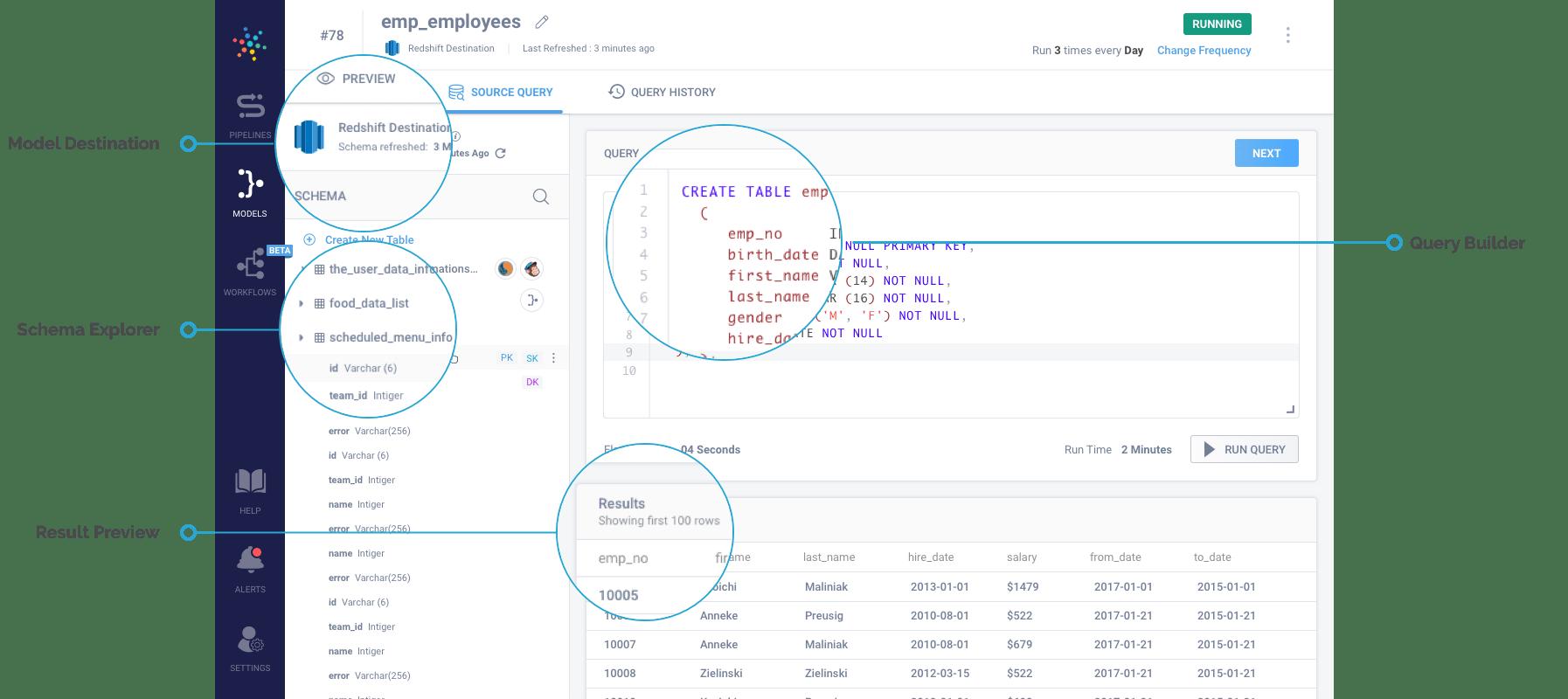 Data Models on Hevo