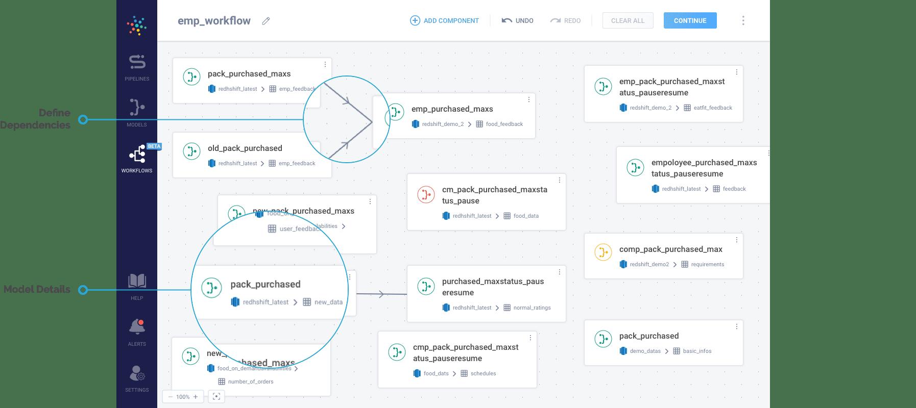 Workflows on Hevo