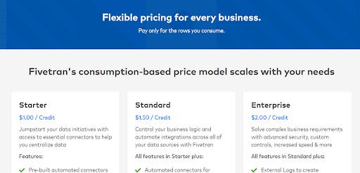 Fivetran Pricing.