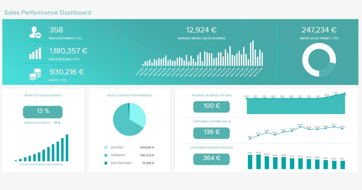 New Streaming Dataset  - Power BI Real Time