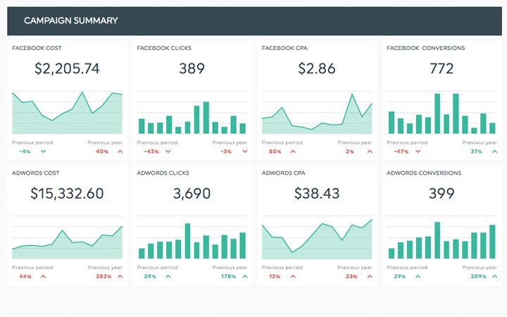 Creating Dashboard  - Power BI Real Time