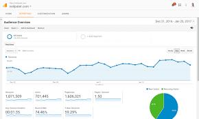 Google Analytics Logo - Google Analytics Attribution Model