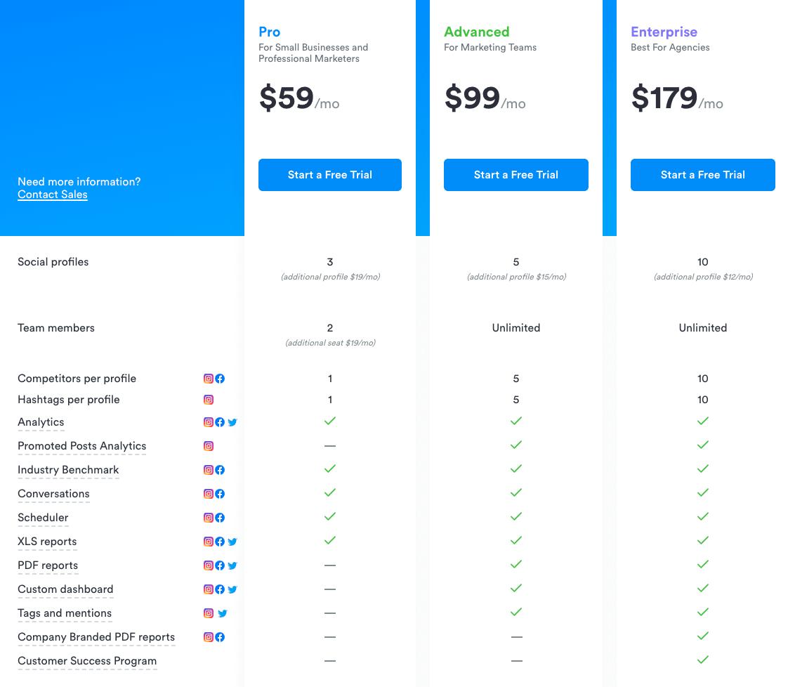 Iconosquare Pricing