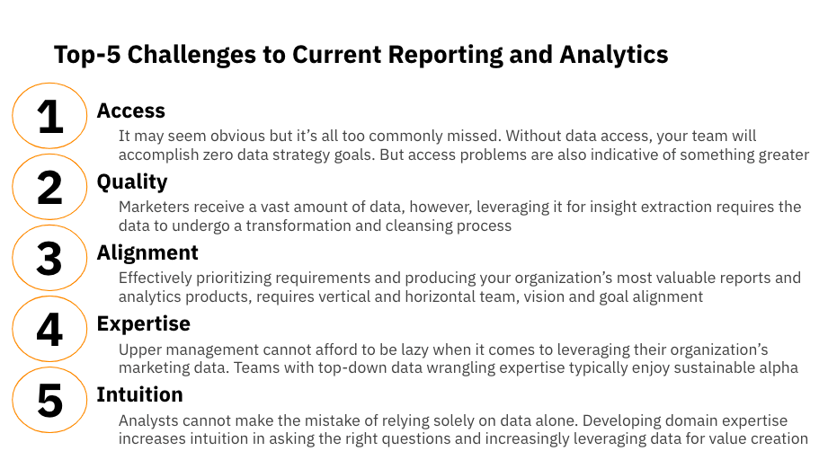 Top 5 Challenges to the Current Marketing Reporting and Analytics Stack