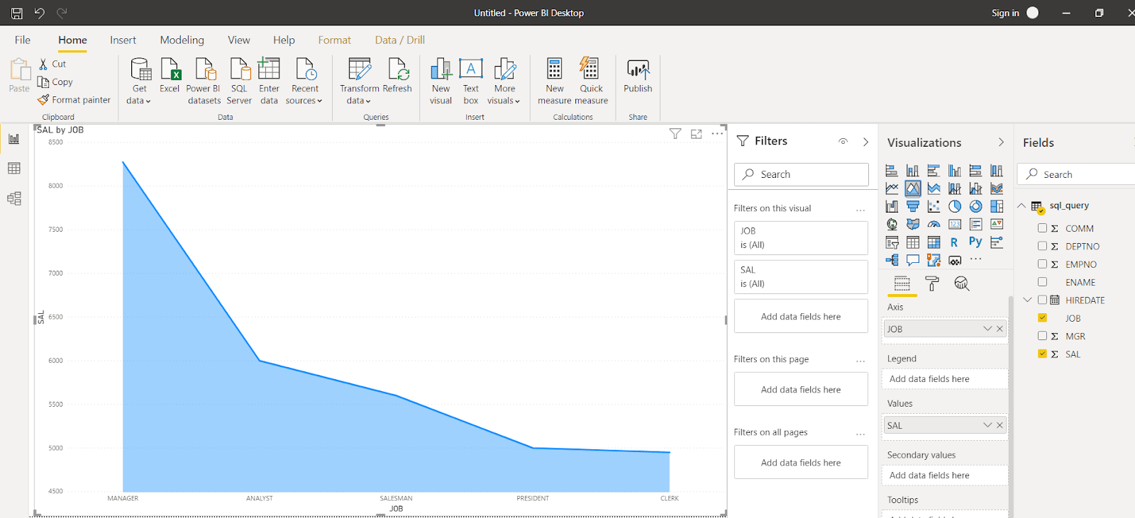 SQL SERVER TO POWER BI: VISUALIZE DATA