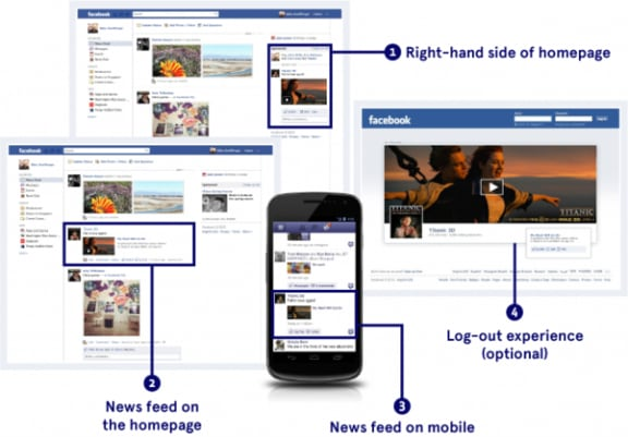 Flexible Nature of Facebook Ads