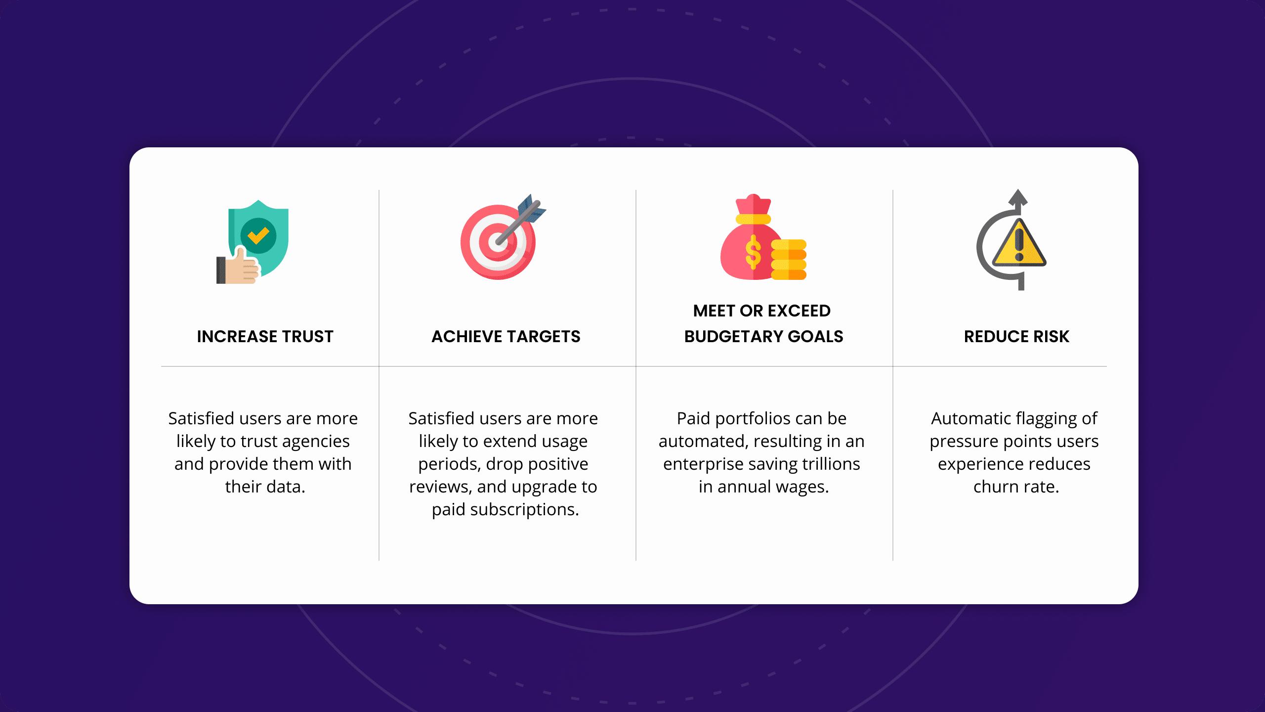 Benefits of Data Automation