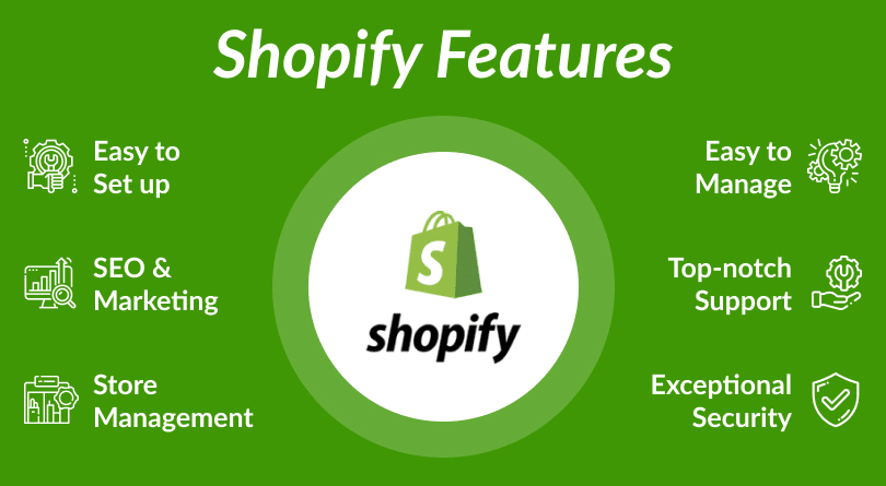 CRM Shopify: Shopify Features