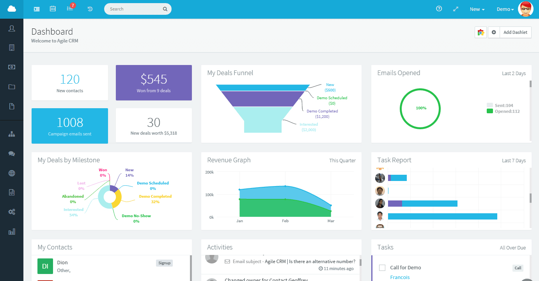 CRM Shopify: Agile CRM