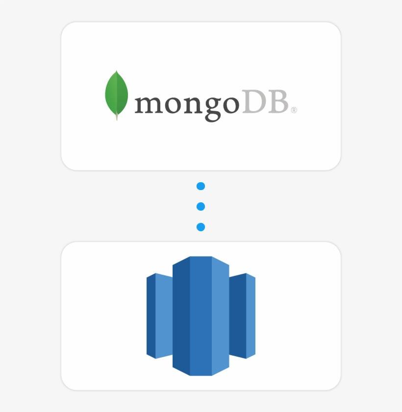 MongoDB to Redshift Integration image