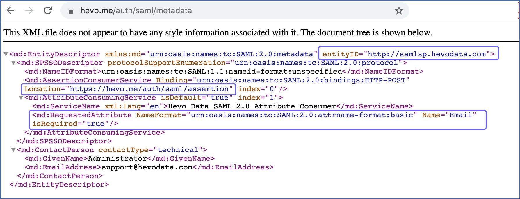 SP Metadata