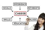 5 Essential Tips for Job Success