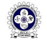 Chhattisgarh Swami Vivekanad Technical Universty