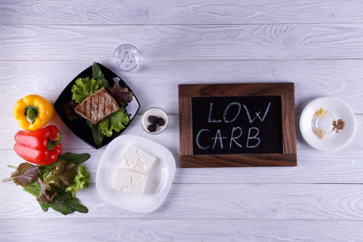 LCHF (low-carb-high-fat)