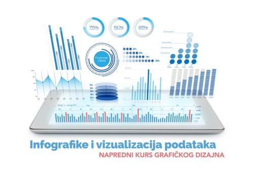 Napredni grafički dizajn - Infografike i vizualizacija podataka
