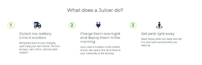 019440bfce Become a Scooter Juicer with Lime in Stockholm - AppJobs