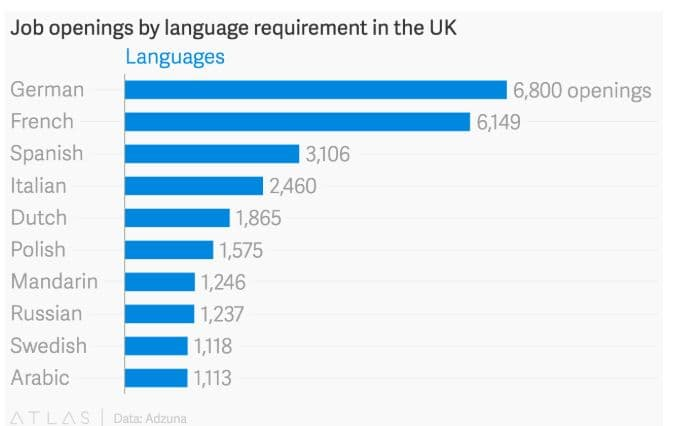 jobs for limited English speakers