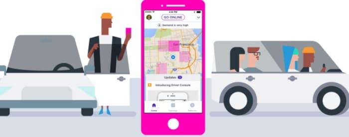 Lyft driver jobs New York City - AppJobs