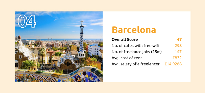 the best cities to be a freelancer barcelona