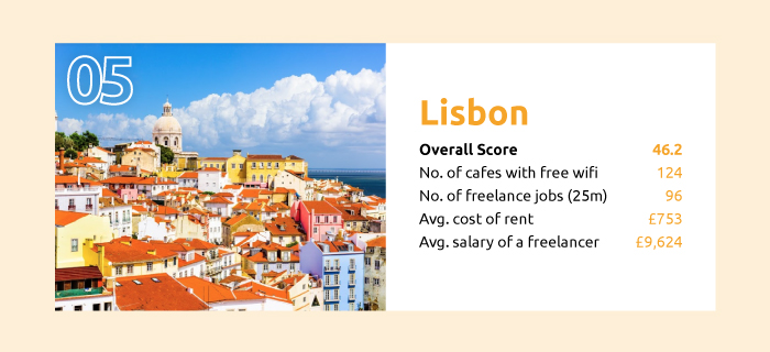 the best cities to be a freelancer lisbon