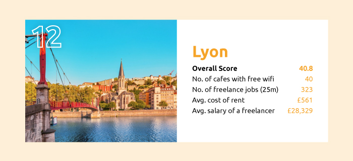 the best cities to be a freelancer lyon