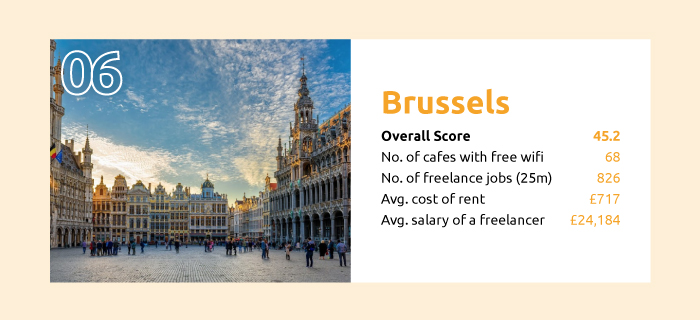 the best cities to be a freelancer brussels