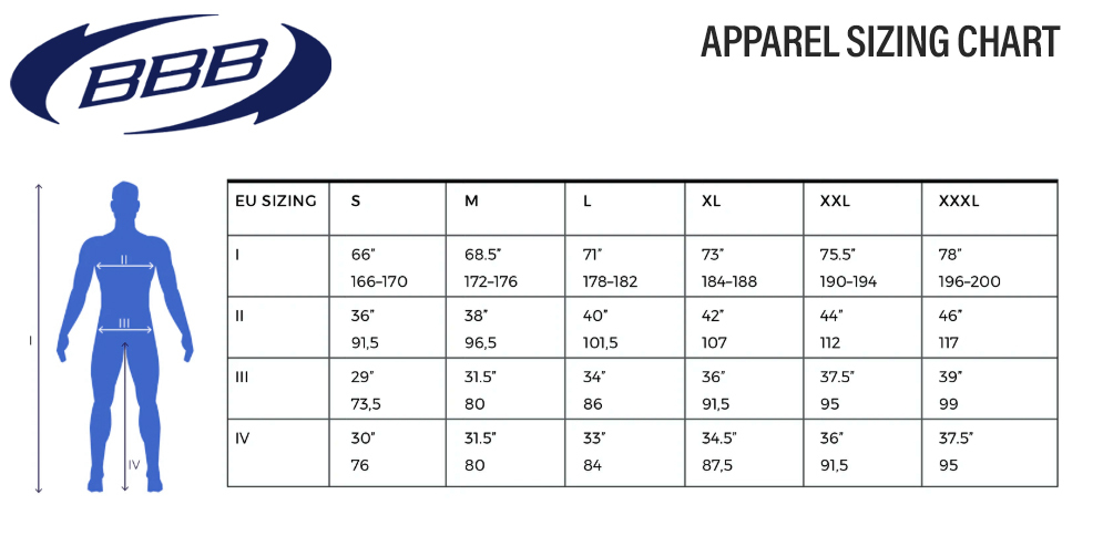 BBB Sizing Guide
