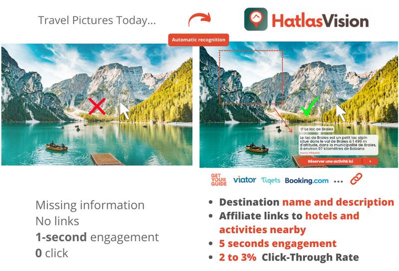 wordpress plugin for travel pictures hatlastravel