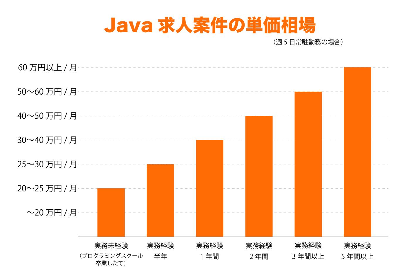 Java y78gar