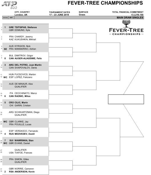 Queens & Halle Draws 🎾 Breakdown, Preview & Predictions