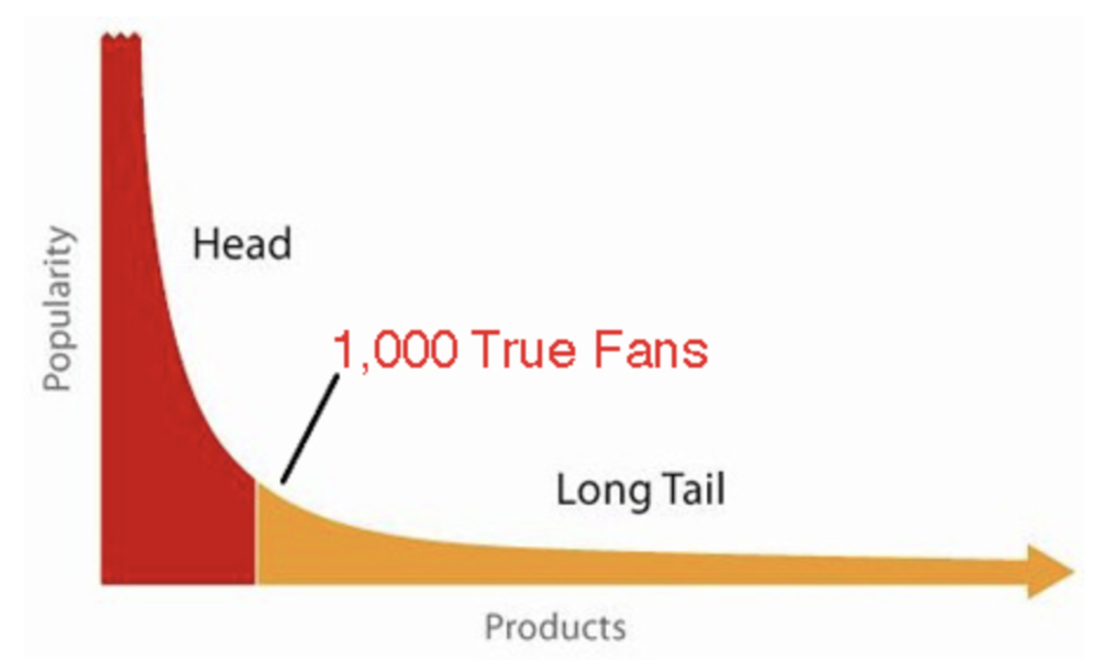 No.11: Bootstrapping with a 1,000 True Fans