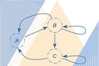r/programming - An Algebra For Graph...