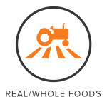 Real Foods Icon