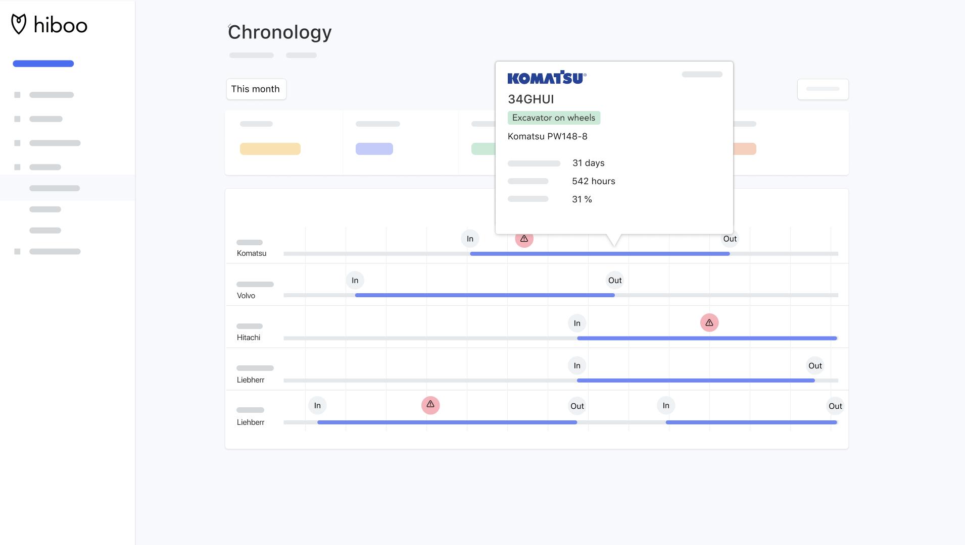 Capture d'écran de l'application hiboo, page facturation
