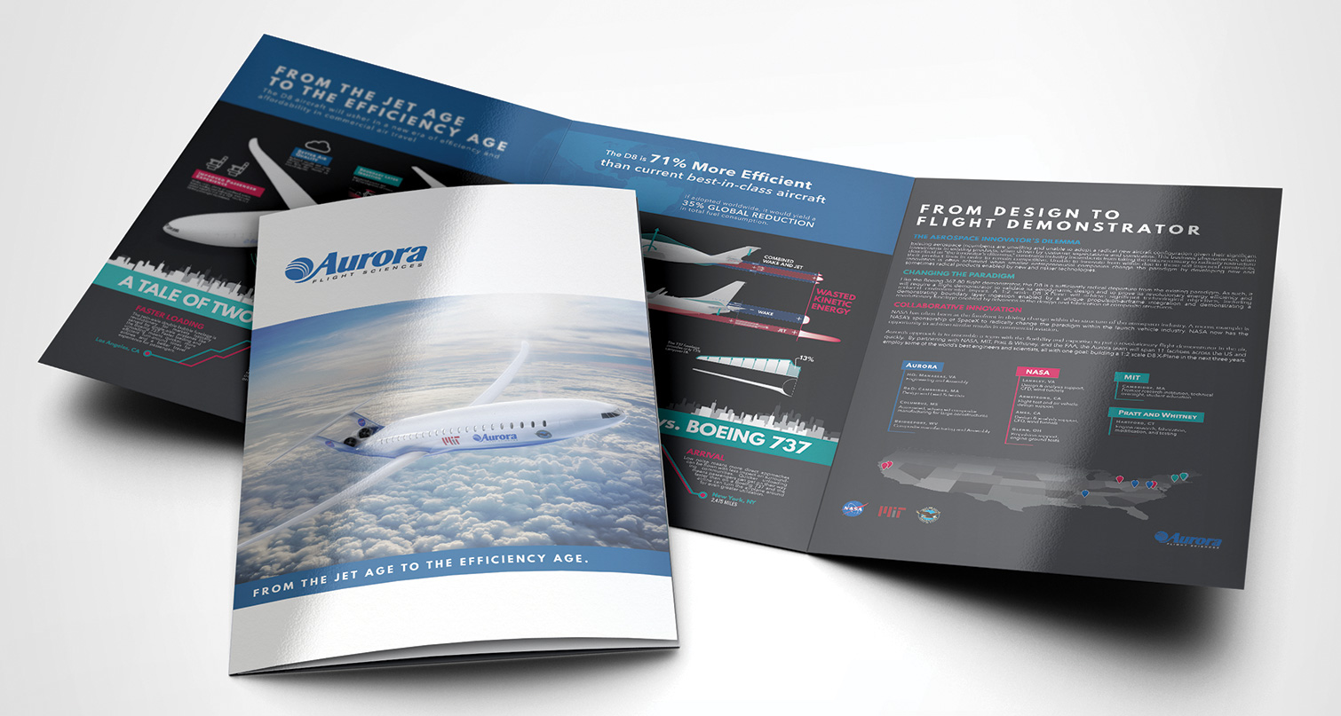 Aurora Flight Sciences – Brochure Mockup