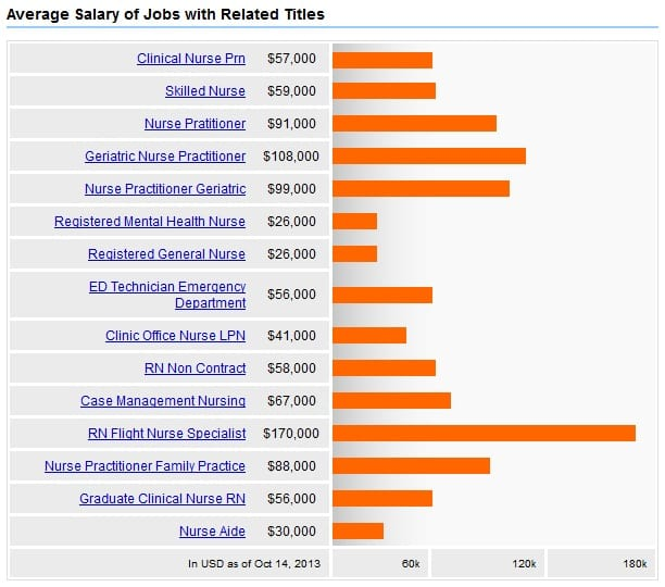 Geriatric-Nursing-Related-Jobs