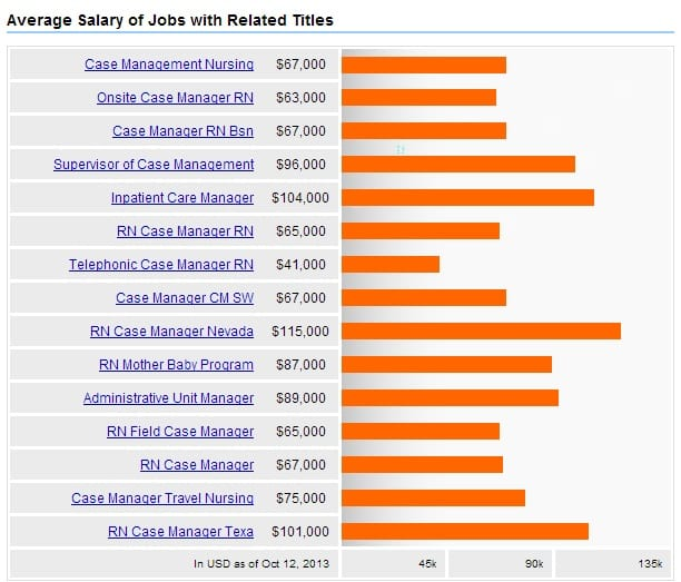 Nurse-Case-Manager-Related-Jobs