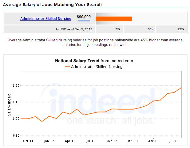 5 best paying msn jobs in nursing - 2018 nursejournal.org2018 ...
