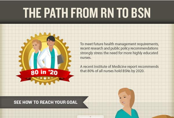 from-rn-to-bsn