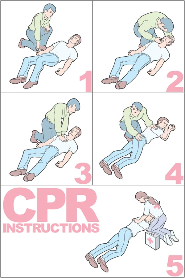 Nursing Back To Health With Cpr 2018 Nursejournal2018