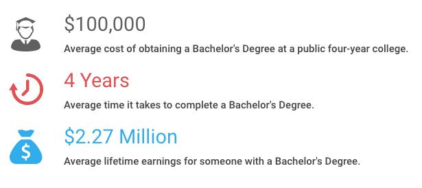 bachelor-faq2
